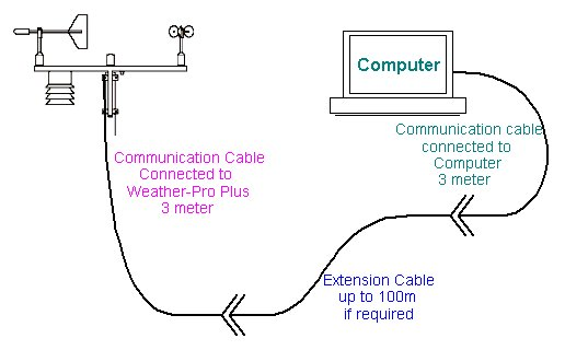 ext_cable.jpg (26824 bytes)